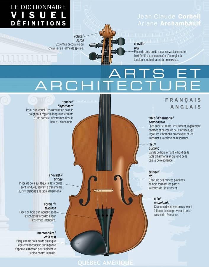 Le dictionnaire visuel d finitions arts et architecture for Architecture dictionnaire